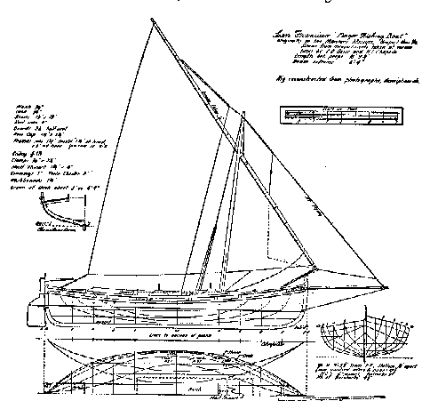 Marinit for Disegno del piano di costruzione